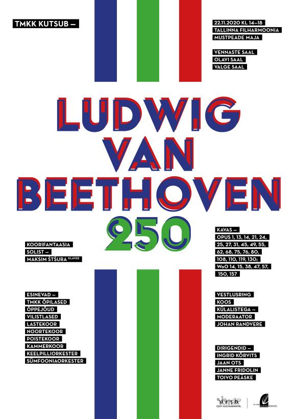 TMKK_Beethoven_250_plakat